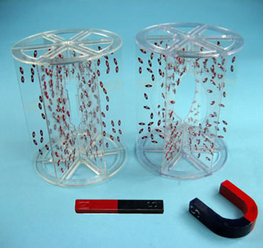 model magnetne indukcije